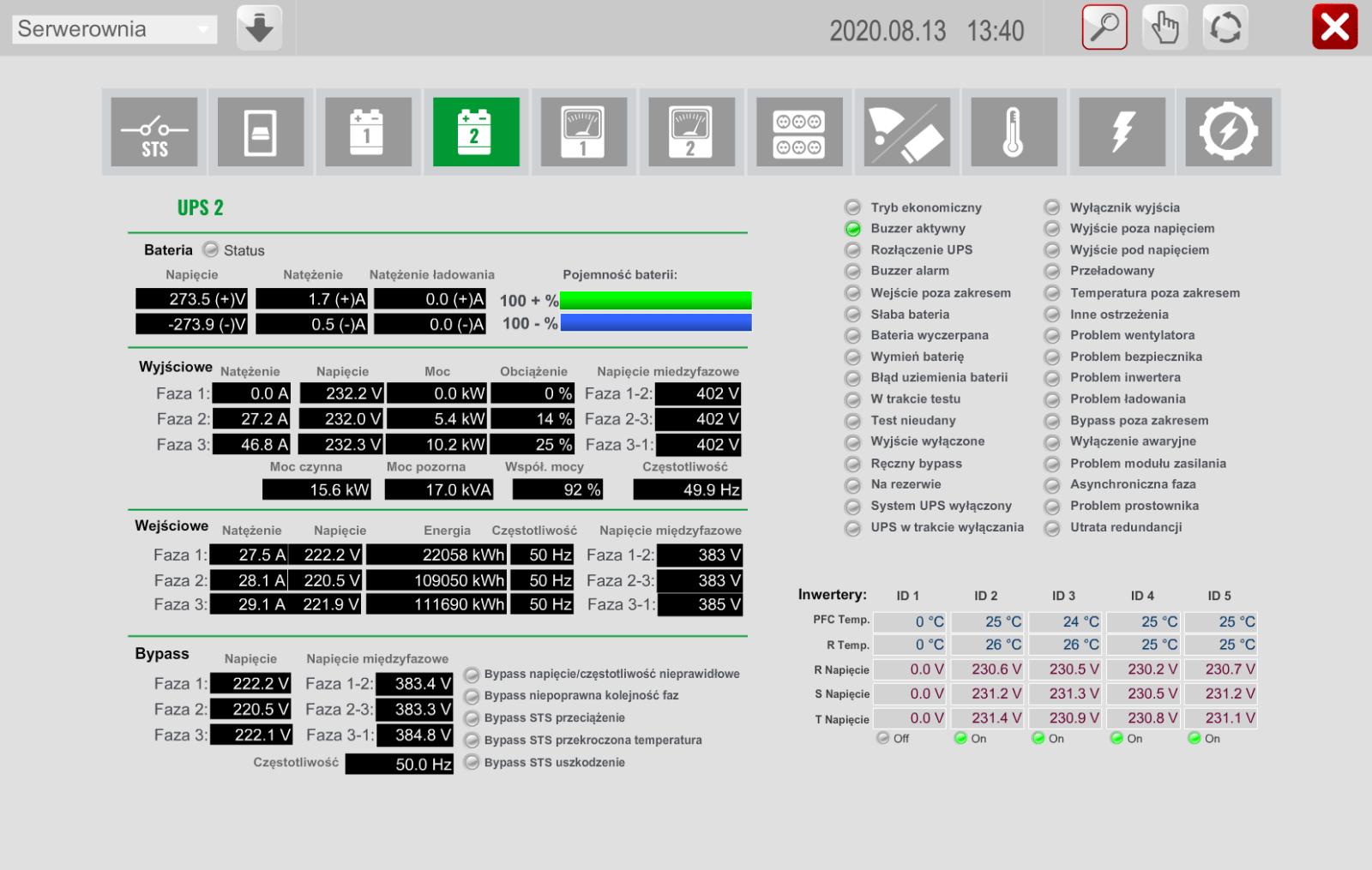 Wizualizacja serwerowni DCIM